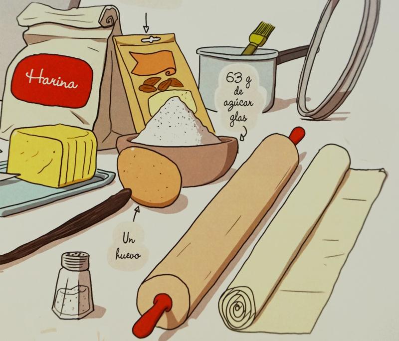 Comic de Los Secretos del Chocolate