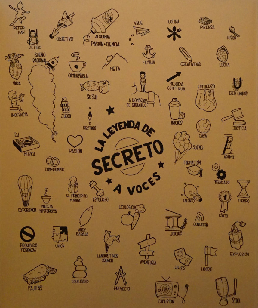La Leyenda del Secreto a Voces